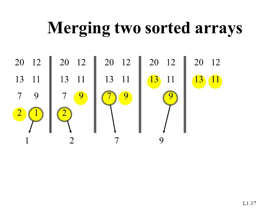 L1.37 Merging two sorted arrays 20 13 7 2 12 11 9 1 1 20 13 7 2 12 11 9 2 20 13 7 12 11 9 7 20 13 12 11 9 9 20 13 12 11
