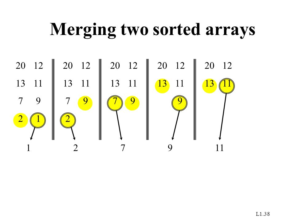 L1.38 Merging two sorted arrays 20 13 7 2 12 11 9 1 1 20 13 7 2 12 11 9 2 20 13 7 12 11 9 7 20 13 12 11 9 9 20 13 12 11