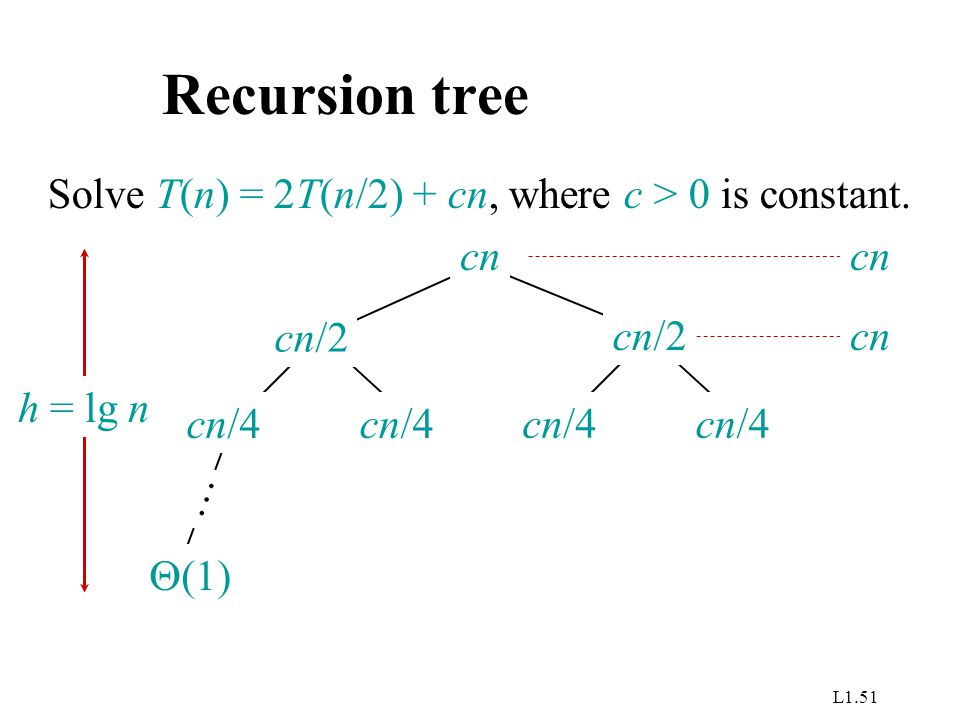 L1.51 Recursion tree Solve T(n) = 2T(n/2) + cn, where c > 0 is constant.