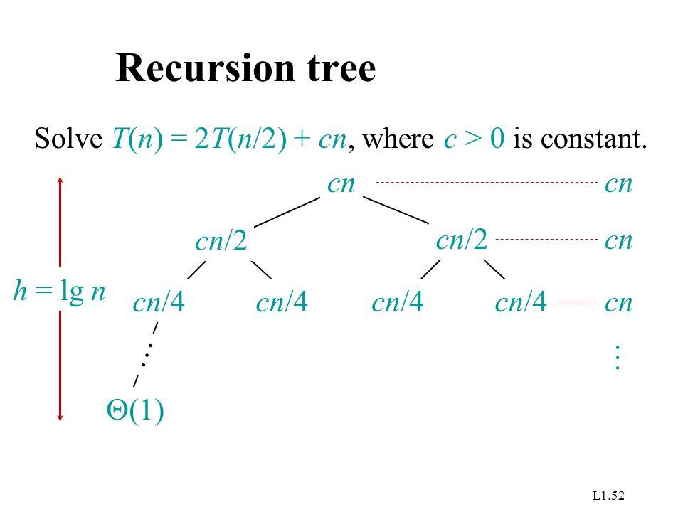 L1.52 Recursion tree Solve T(n) = 2T(n/2) + cn, where c > 0 is constant. cn cn/4 cn/2  (1) … h = lg n cn …