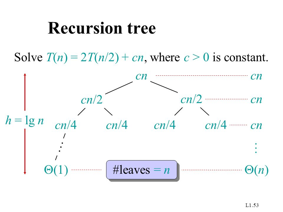 L1.53 Recursion tree Solve T(n) = 2T(n/2) + cn, where c > 0 is constant.