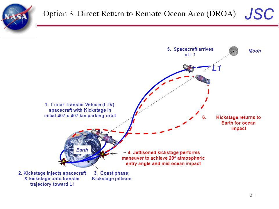 JSC 21 Option 3. Direct Return to Remote Ocean Area (DROA) 1.
