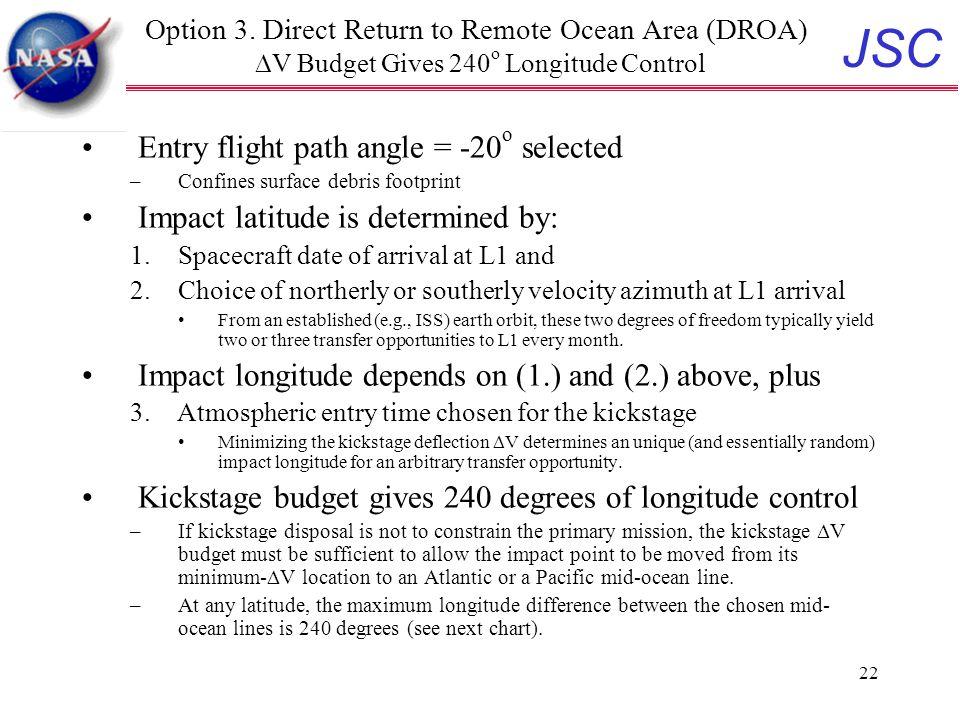 JSC 22 Option 3.