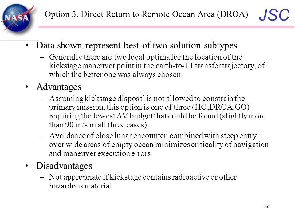 JSC 26 Option 3.