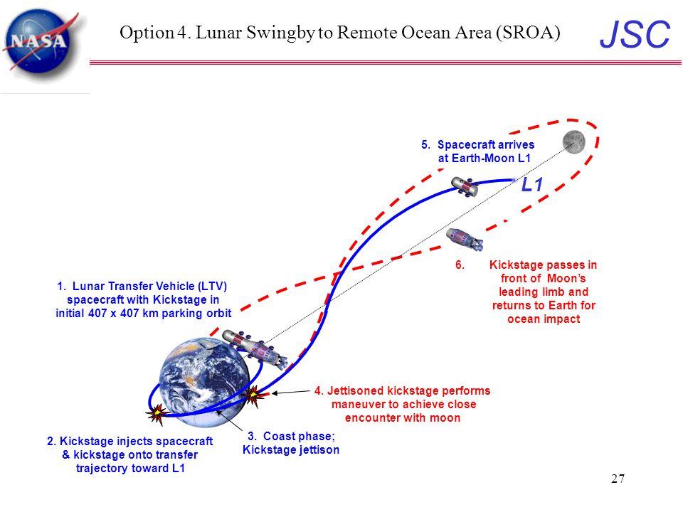 JSC 27 Option 4. Lunar Swingby to Remote Ocean Area (SROA) 1.