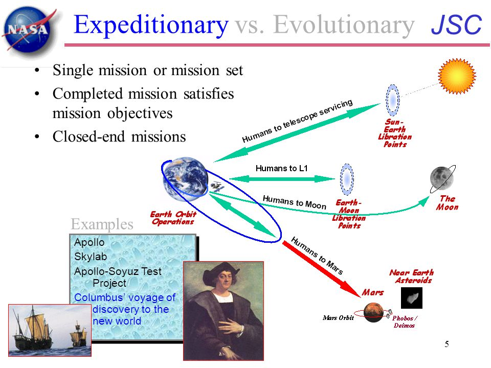 JSC 5 Expeditionary vs.