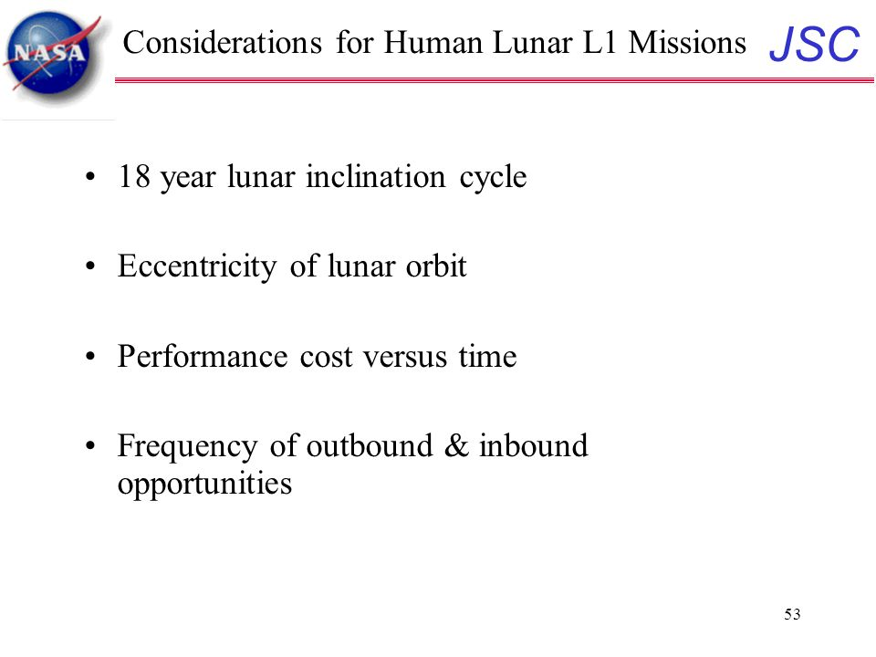 JSC 53 Considerations for Human Lunar L1 Missions 18 year lunar inclination cycle Eccentricity of lunar orbit Performance cost versus time Frequency of outbound & inbound opportunities