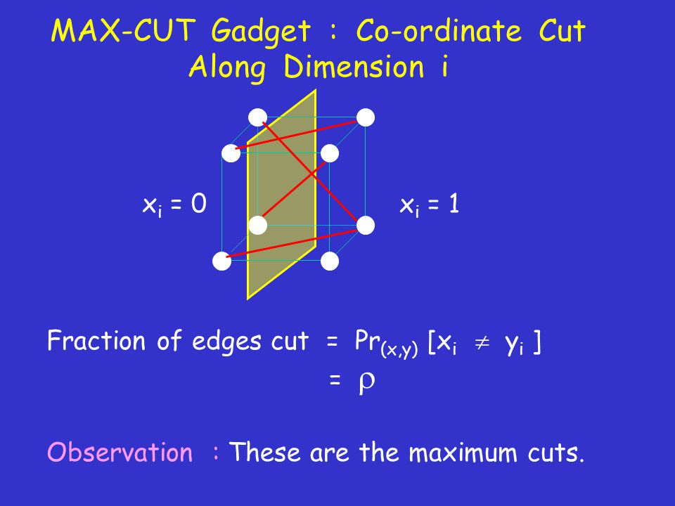MAX-CUT Gadget : Co-ordinate Cut Along Dimension i Fraction of edges cut = Pr (x,y) [x i  y i ] =  Observation : These are the maximum cuts.