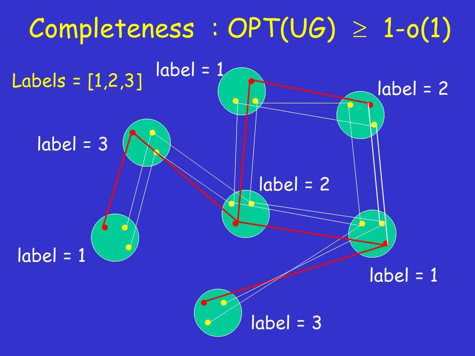 Completeness : OPT(UG)  1-o(1) label = 2 label = 1 label = 3 label = 1 label = 3 label = 2 Labels = [1,2,3]