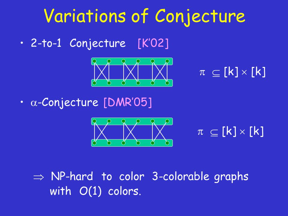 Variations of Conjecture 2-to-1 Conjecture [K'02]  -Conjecture [DMR'05]  NP-hard to color 3-colorable graphs with O(1) colors.