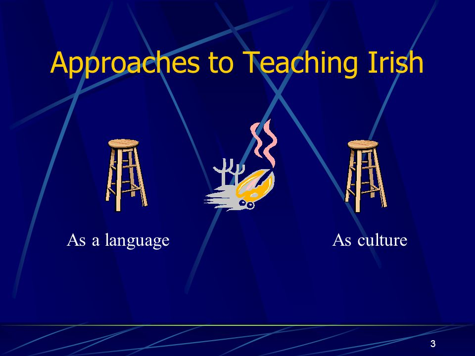 4 Approaches to Teaching Irish As a language As culture Like English
