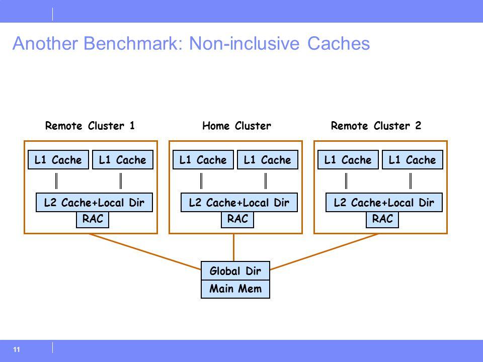 11 Another Benchmark: Non-inclusive Caches RAC L2 Cache+Local Dir L1 Cache Main Mem Home ClusterRemote Cluster 1Remote Cluster 2 L1 Cache Global Dir RAC L2 Cache+Local Dir L1 Cache RAC L2 Cache+Local Dir L1 Cache