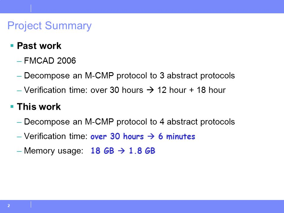 2 Project Summary  Past work –FMCAD 2006 –Decompose an M-CMP protocol to 3 abstract protocols –Verification time: over 30 hours  12 hour + 18 hour  This work –Decompose an M-CMP protocol to 4 abstract protocols –Verification time: over 30 hours  6 minutes –Memory usage: 18 GB  1.8 GB