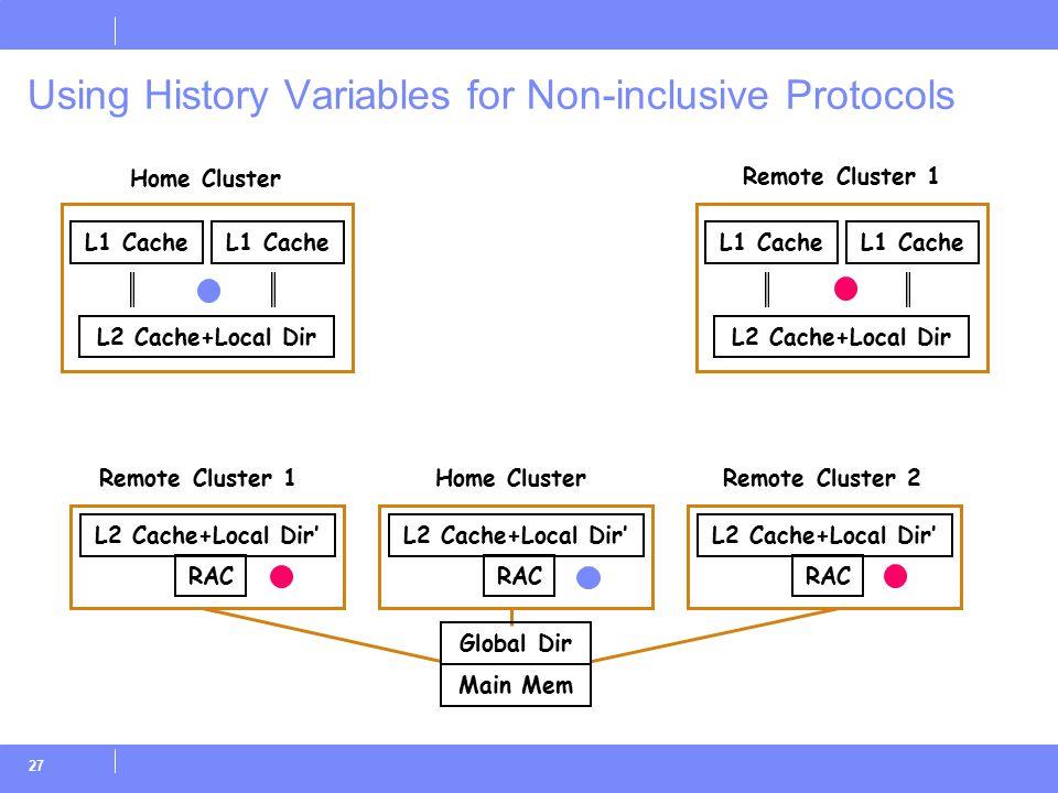 27 Using History Variables for Non-inclusive Protocols RAC L2 Cache+Local Dir' Main Mem Home ClusterRemote Cluster 1Remote Cluster 2 RAC L2 Cache+Loca