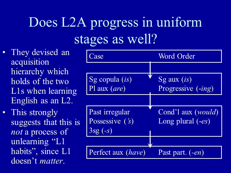Does L2A progress in uniform stages as well? They devised an acquisition hierarchy which holds of the two L1s when learning English as an L2. This str