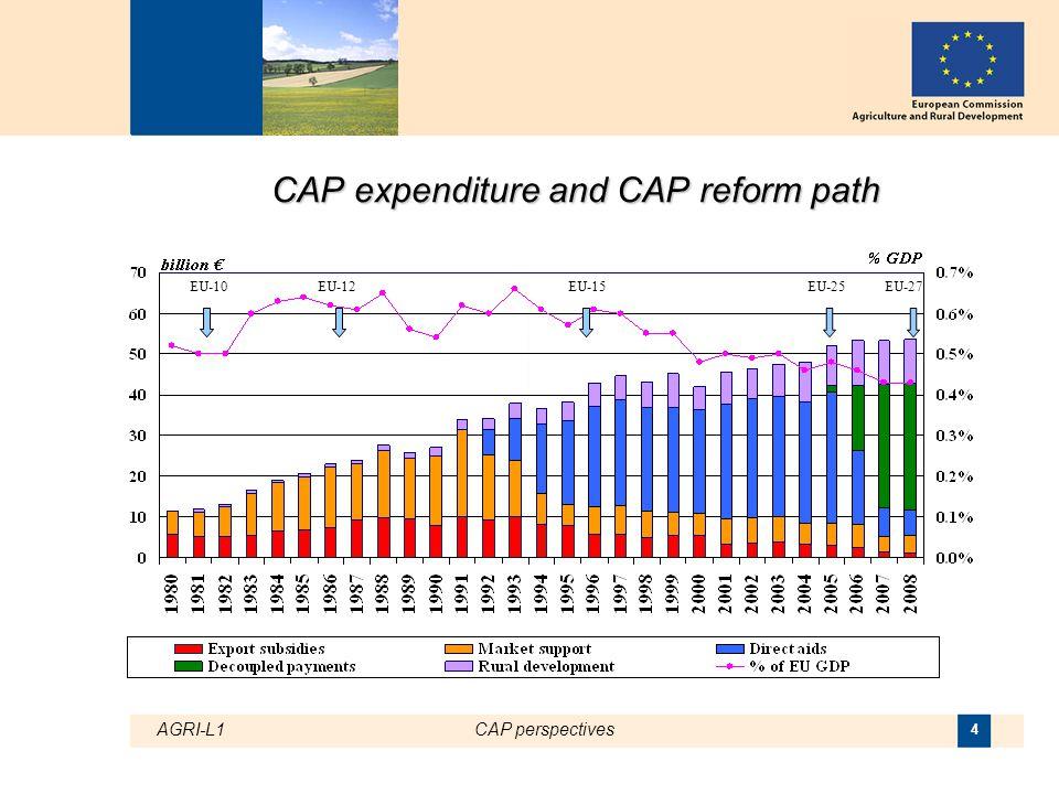 AGRI-L1CAP perspectives 15 3. The CAP beyond 2013