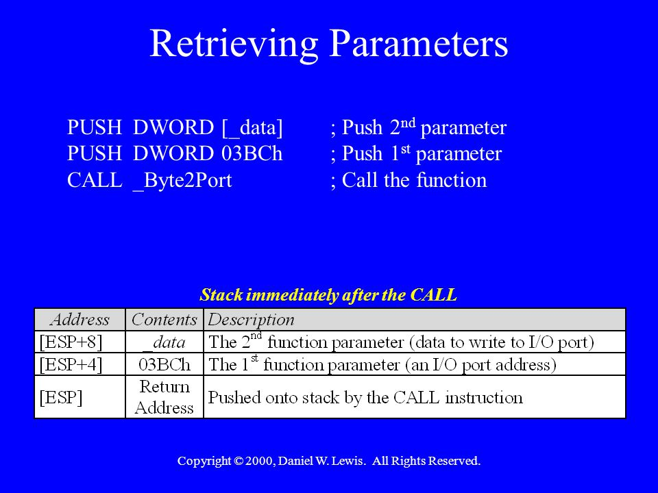 Copyright © 2000, Daniel W. Lewis. All Rights Reserved. Retrieving Parameters Stack immediately after the CALL PUSHDWORD [_data]; Push 2 nd parameter
