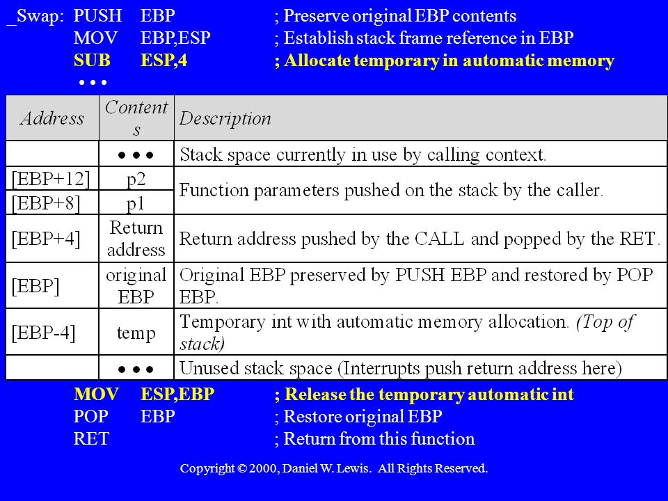 Copyright © 2000, Daniel W. Lewis. All Rights Reserved. _Swap:PUSHEBP; Preserve original EBP contents MOVEBP,ESP; Establish stack frame reference in E