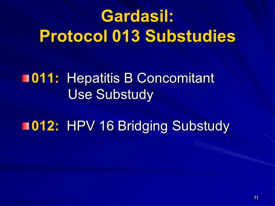 11 Gardasil Protocol 013 Substudies Gardasil: Protocol 013 Substudies Hepatitis B Concomitant Use Substudy 011: Hepatitis B Concomitant Use Substudy HPV 16 Bridging Substudy 012: HPV 16 Bridging Substudy