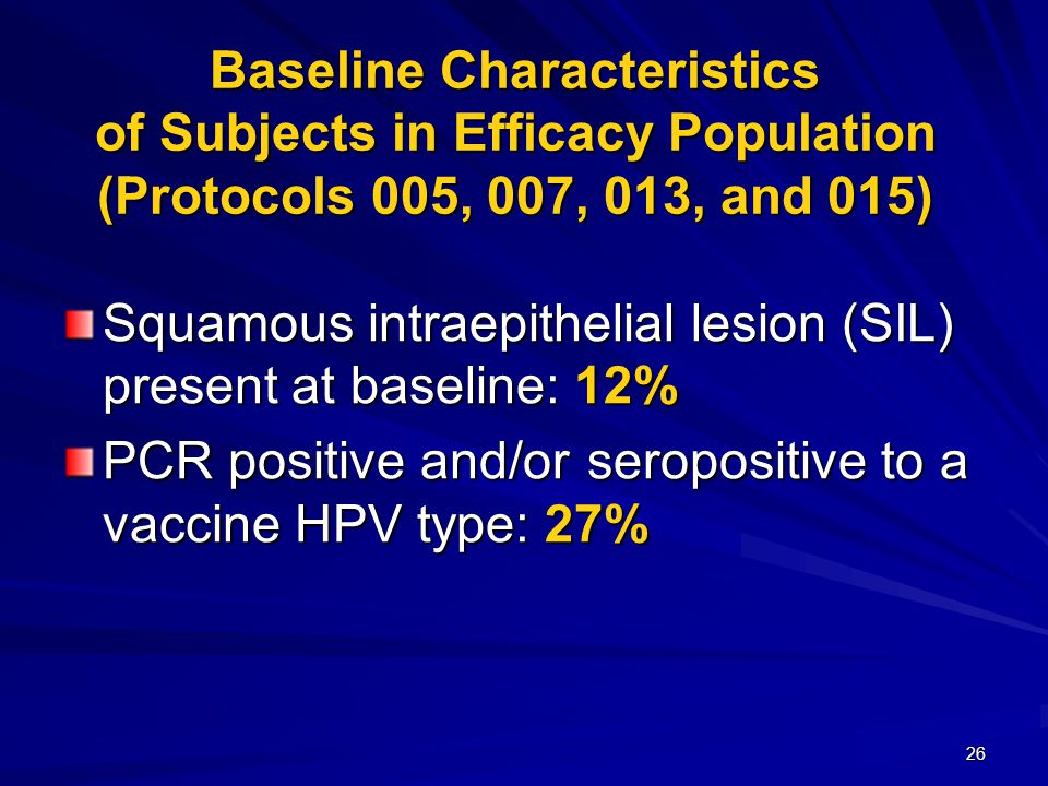 26 Baseline Characteristics of Subjects in Efficacy Population (Protocols 005, 007, 013, and 015) Squamous intraepithelial lesion (SIL) present at baseline: 12% PCR positive and/or seropositive to a vaccine HPV type: 27%