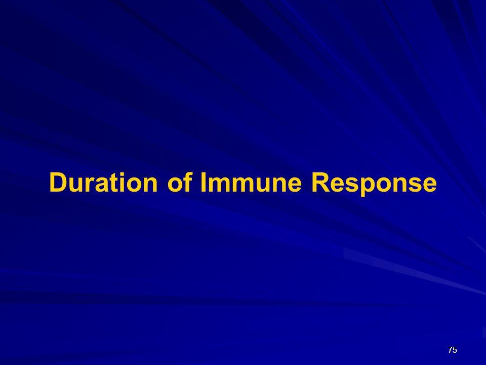 75 Duration of Immune Response