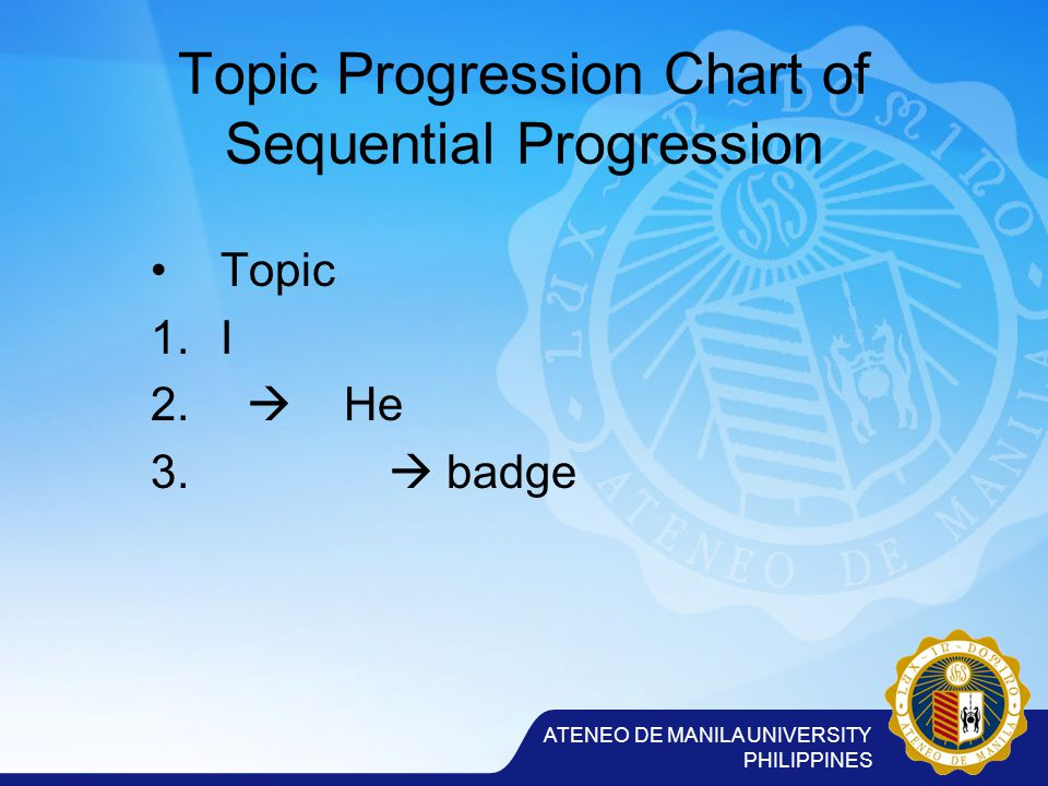 ATENEO DE MANILA UNIVERSITY PHILIPPINES Topic Progression Chart of Sequential Progression Topic 1.I 2.