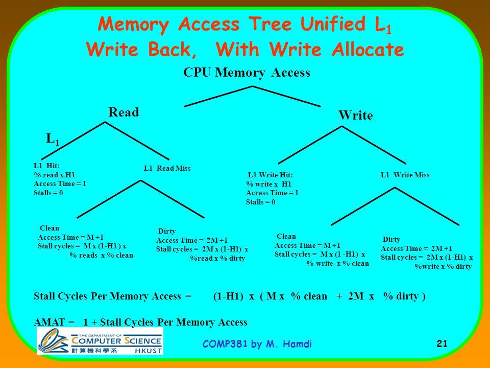 COMP381 by M. Hamdi 21 Memory Access Tree Unified L 1 Write Back, With Write Allocate CPU Memory Access L1L1 Read Write L1 Write Miss L1 Write Hit: %