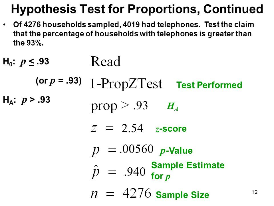 12 Hypothesis Test for Proportions, Continued Of 4276 households sampled, 4019 had telephones. Test the claim that the percentage of households with t
