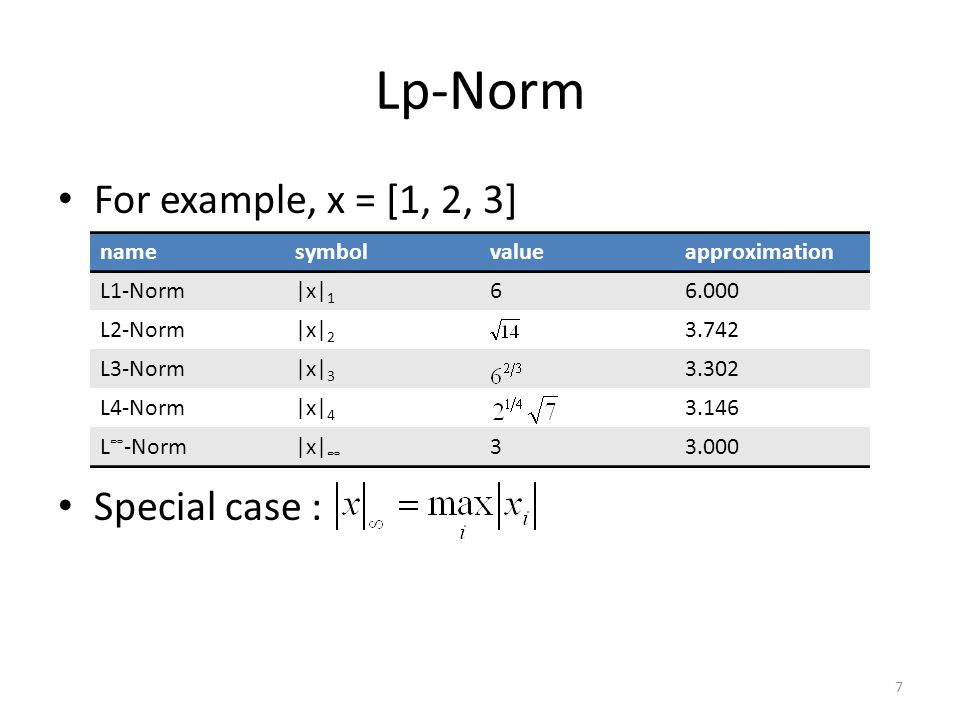 Lp-Norm For example, x = [1, 2, 3] Special case : 7 namesymbolvalueapproximation L1-Norm|x| 1 66.000 L2-Norm|x| 2 3.742 L3-Norm|x| 3 3.302 L4-Norm|x| 4 3.146 L ∞ -Norm|x| ∞ 33.000