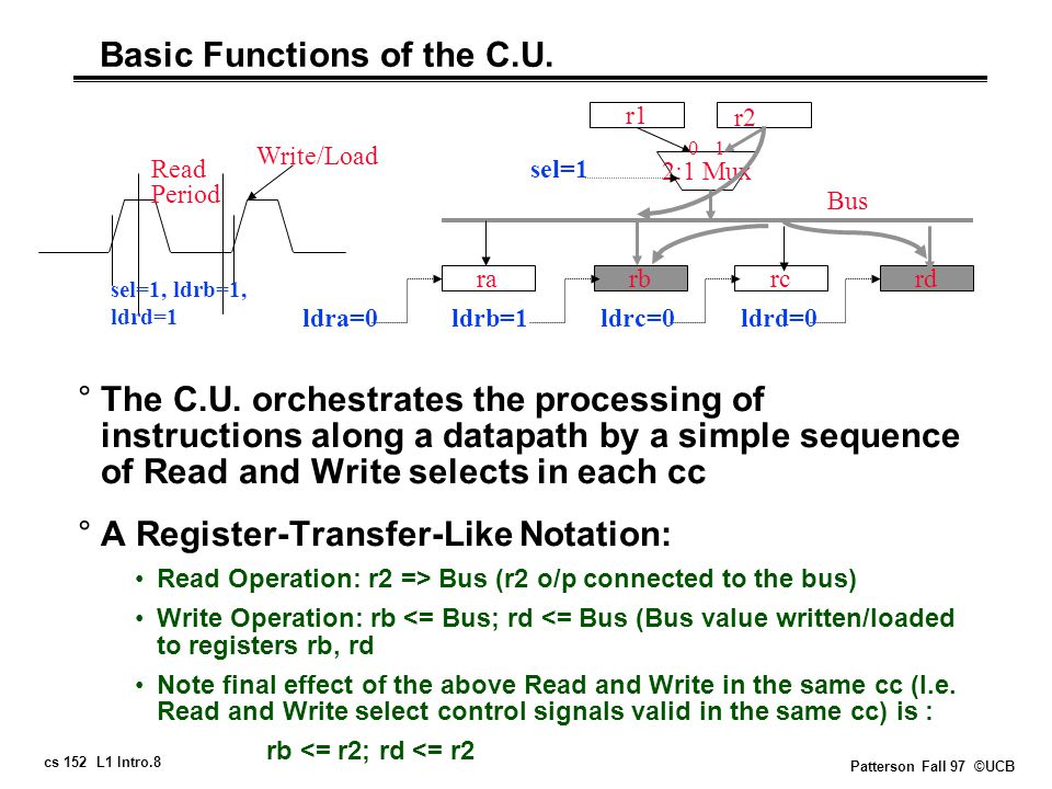 cs 152 L1 Intro.8 Patterson Fall 97 ©UCB Basic Functions of the C.U.