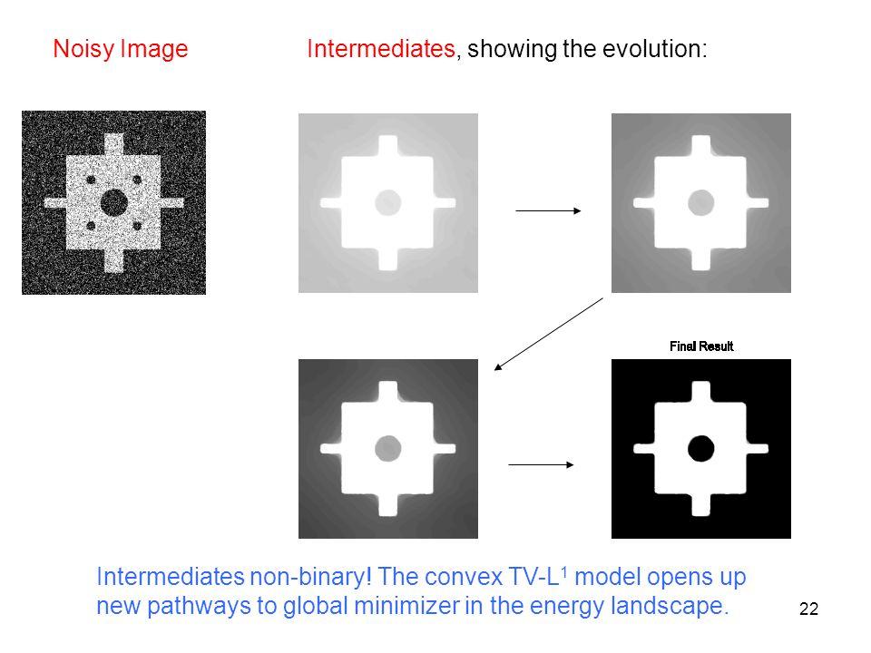 22 Intermediates, showing the evolution:Noisy Image Intermediates non-binary.