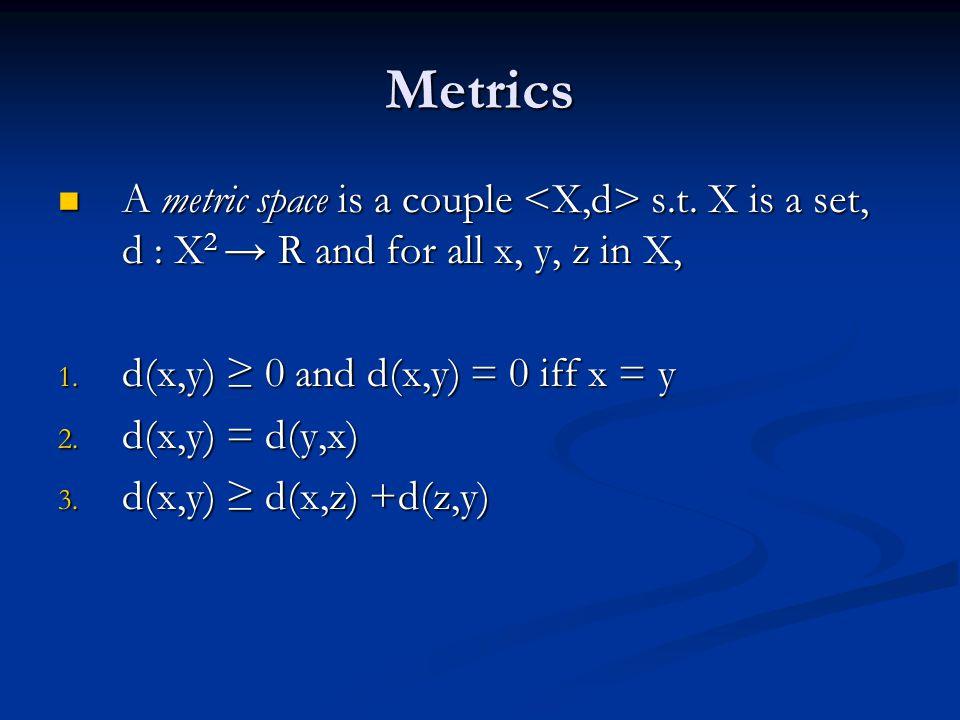 "Embedding the Ulam metric into ℓ 1 (Ενκρεβάτωση του μετρικού χώρου Ulam στον ℓ 1 ) Για το μάθημα ""Advanced Data Structures"" Αντώνης Αχιλλέως"