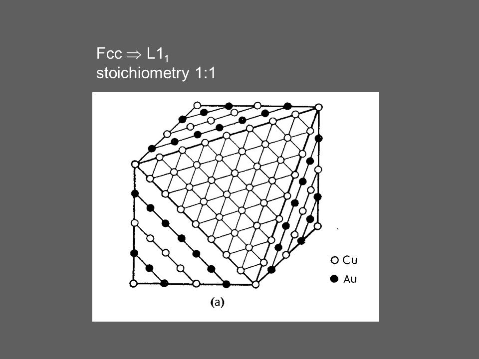 Fcc  L1 1 stoichiometry 1:1
