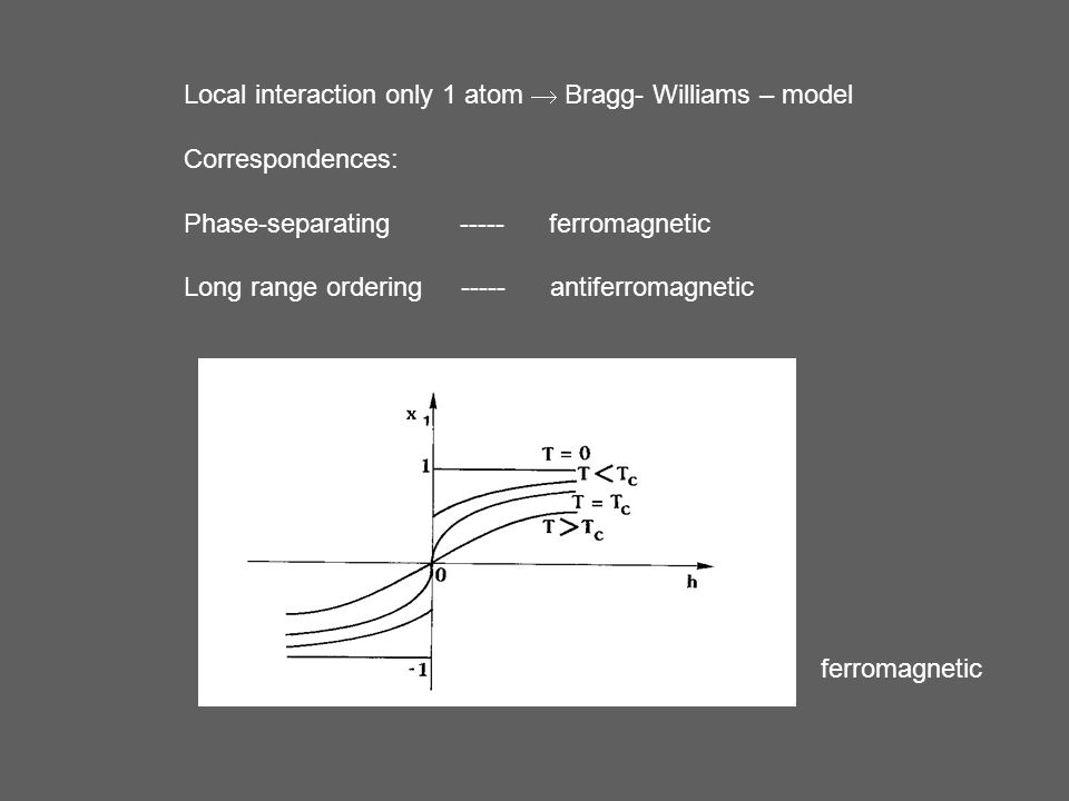 Local interaction only 1 atom  Bragg- Williams – model Correspondences: Phase-separating ferromagnetic Long range ordering antiferromagnetic ferromagnetic