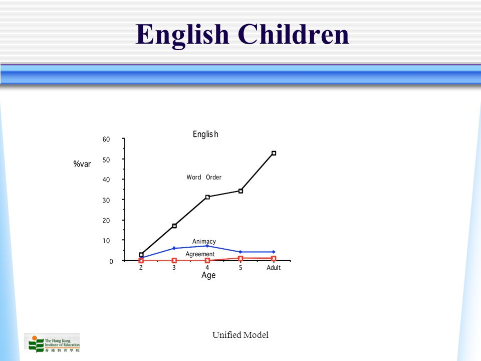 Unified Model English Children