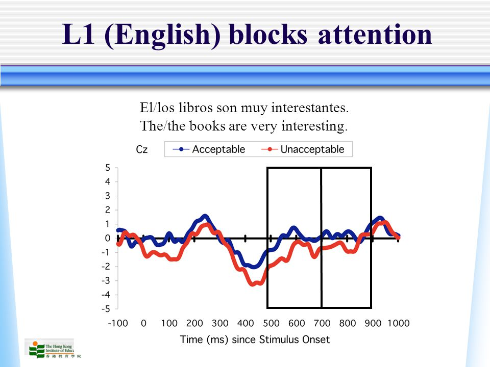 Unified Model L1 (English) blocks attention El/los libros son muy interestantes.