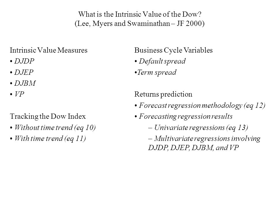 What is the Intrinsic Value of the Dow.