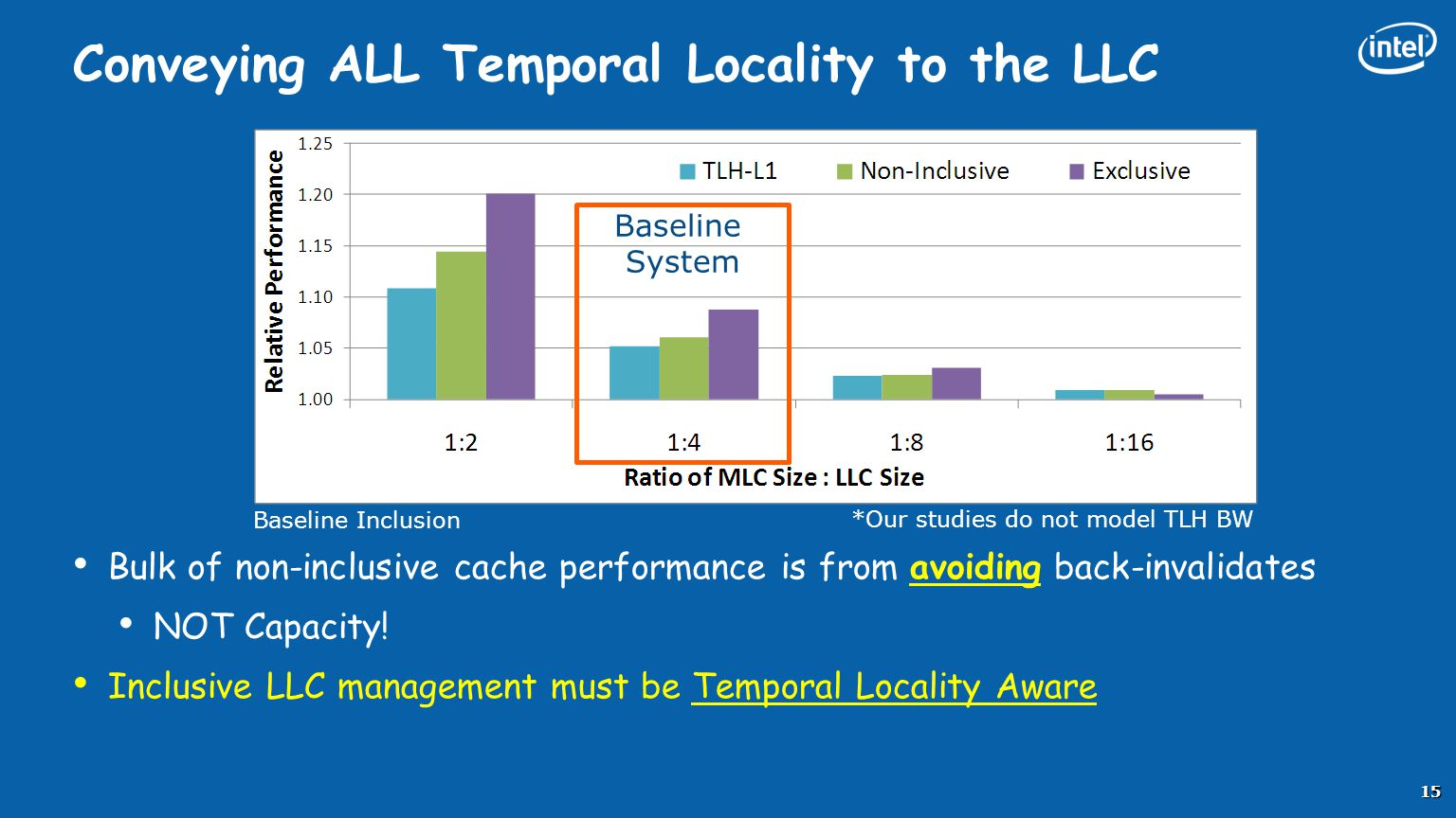 Conveying ALL Temporal Locality to the LLC 15 Bulk of non-inclusive cache performance is from avoiding back-invalidates NOT Capacity! Inclusive LLC ma