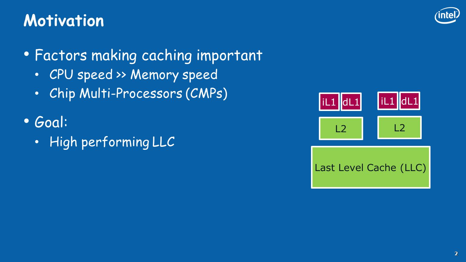 Motivation Factors making caching important CPU speed >> Memory speed Chip Multi-Processors (CMPs) Goal: High performing LLC High performing cache hierarchy 3 iL1dL1 L2 iL1dL1 L2 Last Level Cache (LLC) Focus Of This Talk Is to Design a High Performing Cache Hierarchy