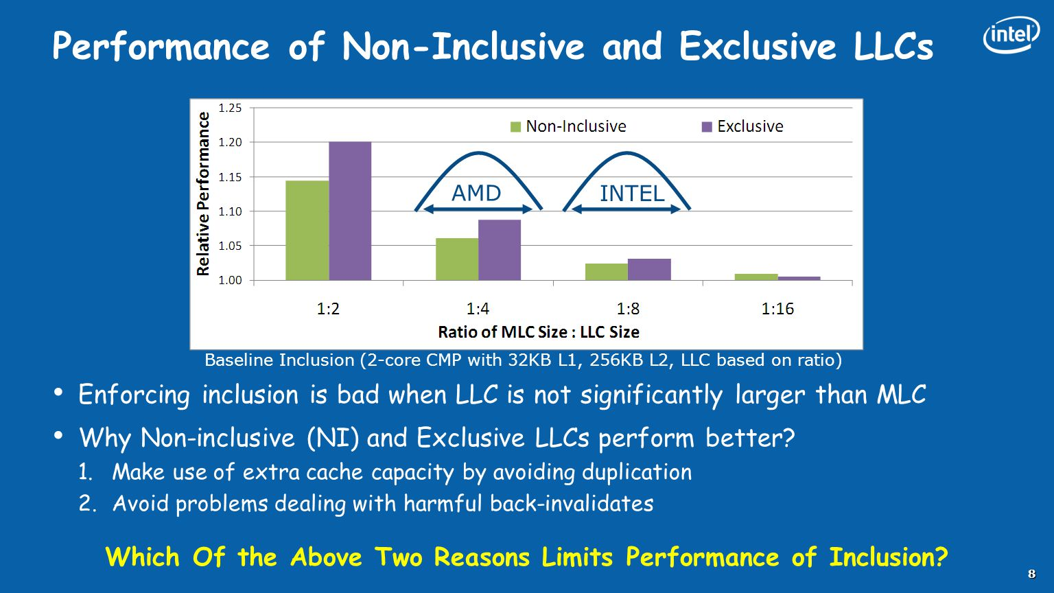 Performance of L2 Temporal Locality Hints L2 hints bridge <50% of gap between inclusion & non-inclusion Limitations of L2 Hints: Not as good as L1 hints High BW num messages = num L2 hits 29 2T Workloads on a 1:4 Hierarchy *Our studies do not model TLH BW Need Low Bandwidth Alternative to L1 Temporal Locality Hints 2.8% 6.1% Baseline Inclusion