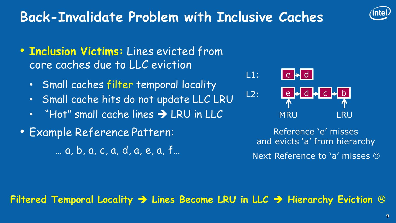 Query Based Selection (QBS) Main Idea: Replace lines that are NOT resident in core caches Query Based Selection (QBS): LLC sends back-inval request Core rejects back-inval if line is resident in core caches 20 L1 L2 L3 Back-Invalidate Request Miss Flow edcb a MRU LRU REJECT Memory