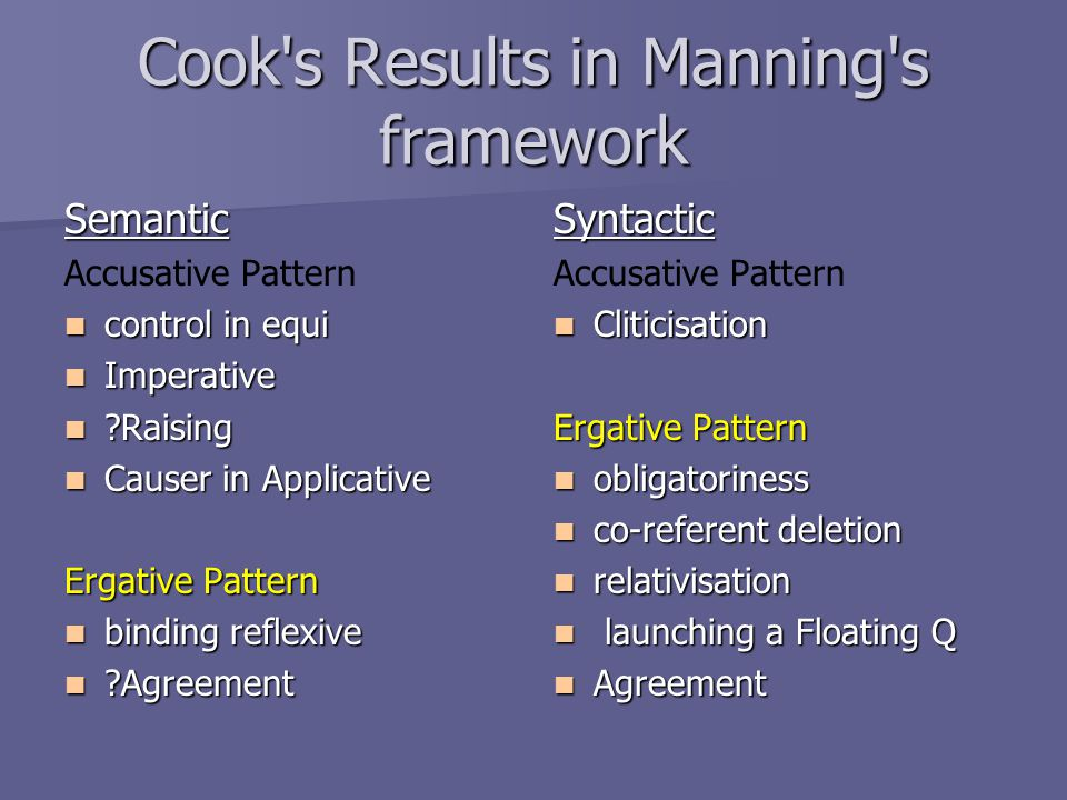 Cook s Results in Manning s framework Semantic Accusative Pattern control in equi control in equi Imperative Imperative Raising Raising Causer in Applicative Causer in Applicative Ergative Pattern binding reflexive binding reflexive Agreement AgreementSyntactic Accusative Pattern Cliticisation Cliticisation Ergative Pattern obligatoriness obligatoriness co-referent deletion co-referent deletion relativisation relativisation launching a Floating Q launching a Floating Q Agreement Agreement