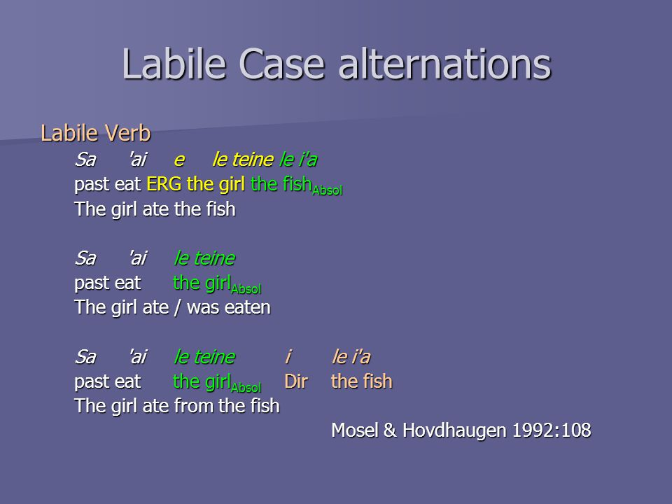 Labile Case alternations Labile Verb Sa ai e le teine le i a past eat ERG the girl the fish Absol The girl ate the fish Sa ai le teine past eat the girl Absol The girl ate / was eaten Sa ai le teine i le i a past eat the girl Absol Dir the fish The girl ate from the fish Mosel & Hovdhaugen 1992:108