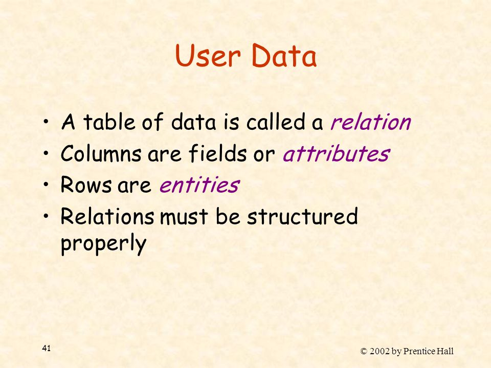 © 2002 by Prentice Hall 41 User Data A table of data is called a relation Columns are fields or attributes Rows are entities Relations must be structured properly