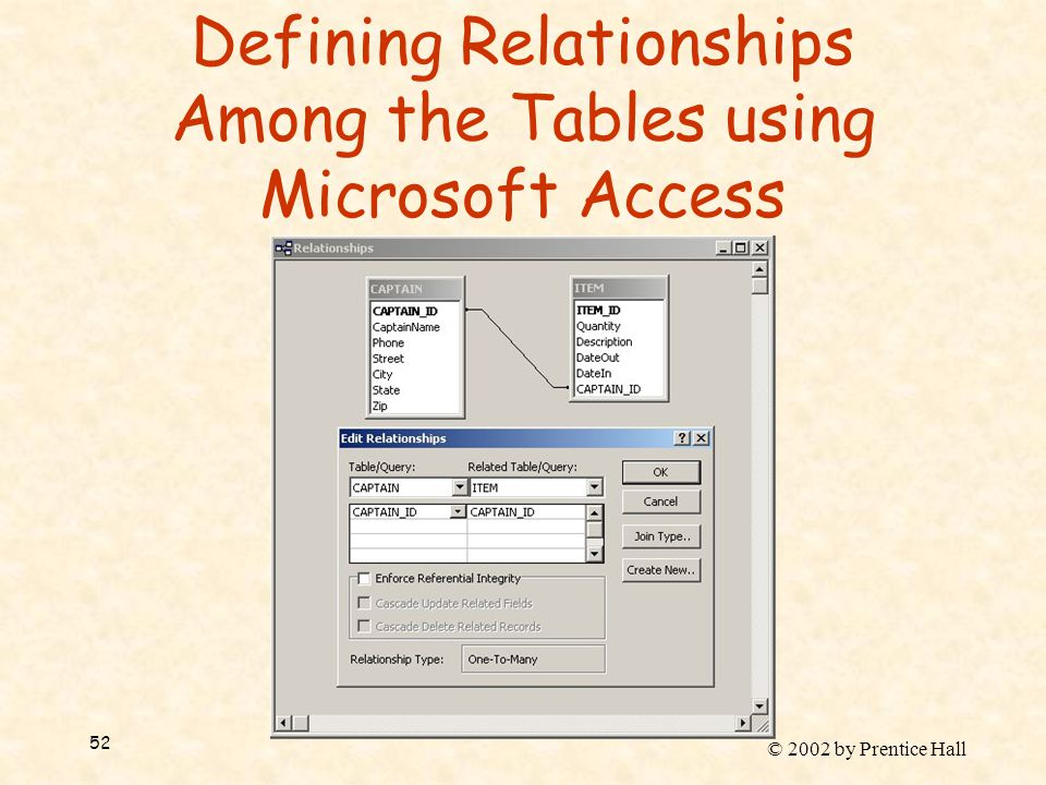 © 2002 by Prentice Hall 52 Defining Relationships Among the Tables using Microsoft Access