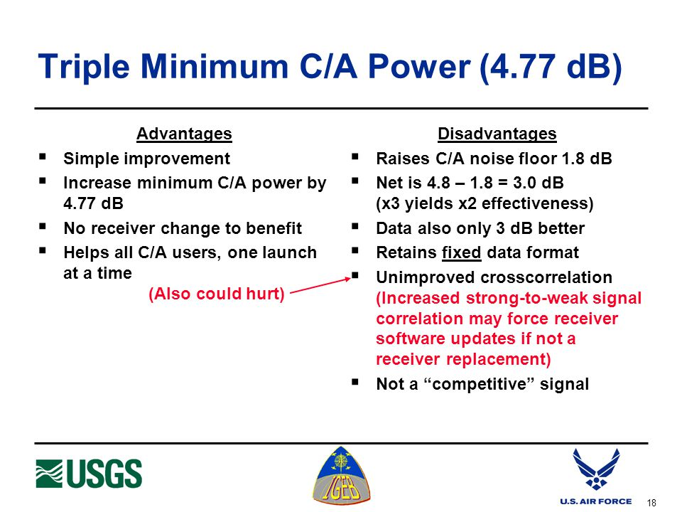 18 Triple Minimum C/A Power (4.77 dB) Advantages  Simple improvement  Increase minimum C/A power by 4.77 dB  No receiver change to benefit  Helps all C/A users, one launch at a time (Also could hurt) Disadvantages  Raises C/A noise floor 1.8 dB  Net is 4.8 – 1.8 = 3.0 dB (x3 yields x2 effectiveness)  Data also only 3 dB better  Retains fixed data format  Unimproved crosscorrelation (Increased strong-to-weak signal correlation may force receiver software updates if not a receiver replacement)  Not a competitive signal