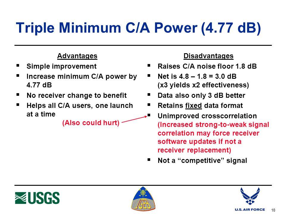 18 Triple Minimum C/A Power (4.77 dB) Advantages  Simple improvement  Increase minimum C/A power by 4.77 dB  No receiver change to benefit  Helps