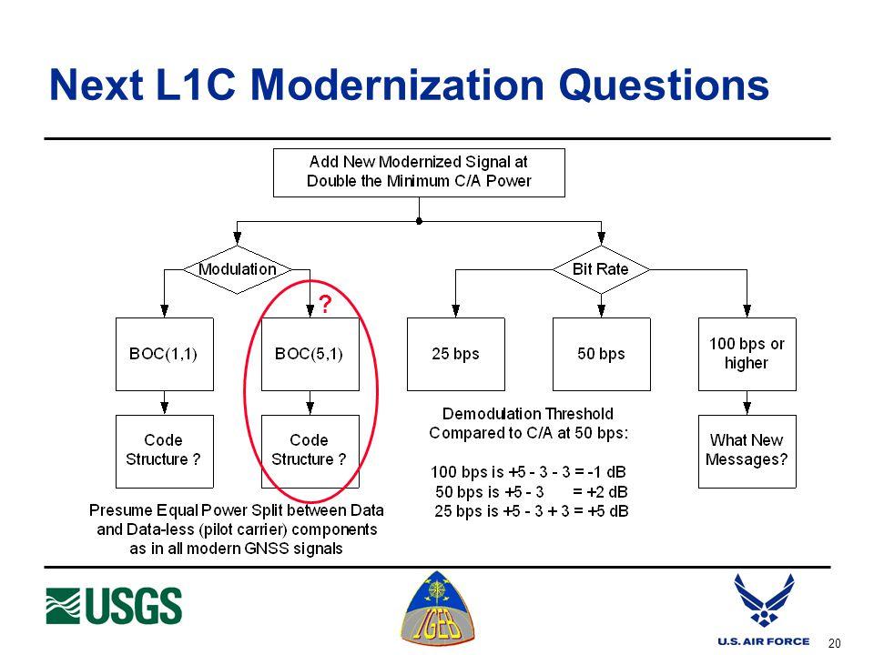 20 Next L1C Modernization Questions