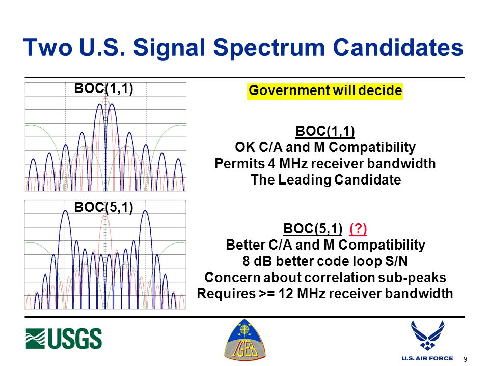 9 Two U.S. Signal Spectrum Candidates Government will decide BOC(1,1) OK C/A and M Compatibility Permits 4 MHz receiver bandwidth The Leading Candidat