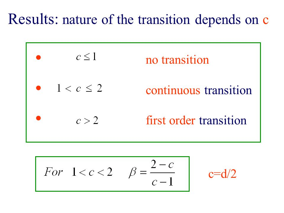 Results: nature of the transition depends on c no transition continuous transition first order transition c=d/2